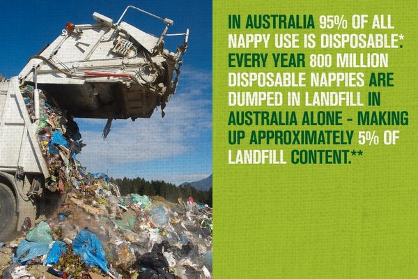 Nappies make up approximaely 5% ofLandfill
