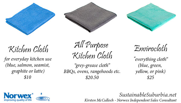 Norwex Kitchen Cloth, Norwex All-purpose kitchen cloth, norwex envirocloth, SustainableSuburbia.net