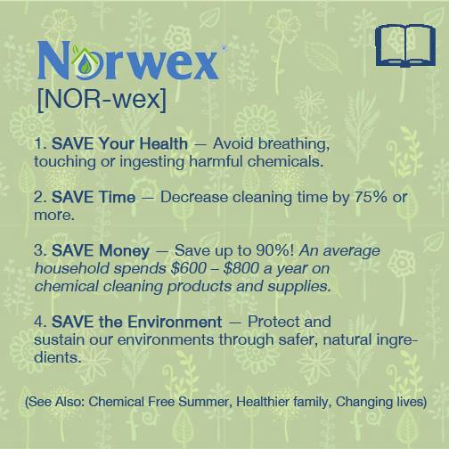 Norwex - save your health, save time, save money, save the environment