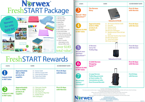 Norwex Fresh Start Package and Free Rewards | SustainableSuburbia.net
