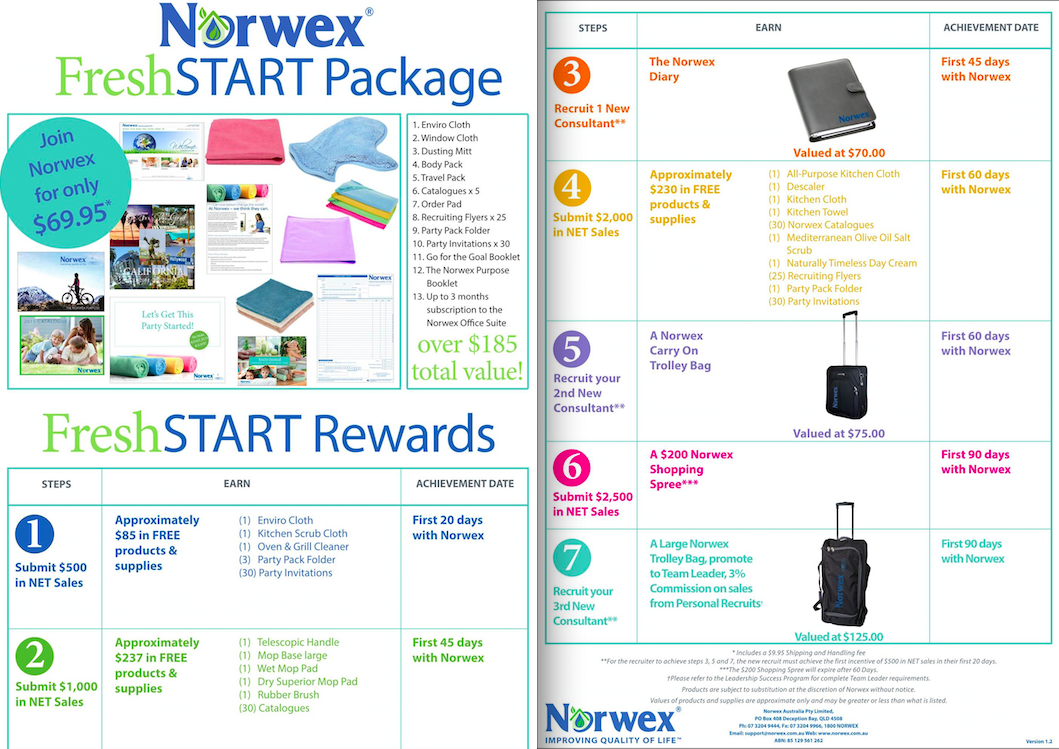 Would You Like To Start Your Own Norwex Business In
