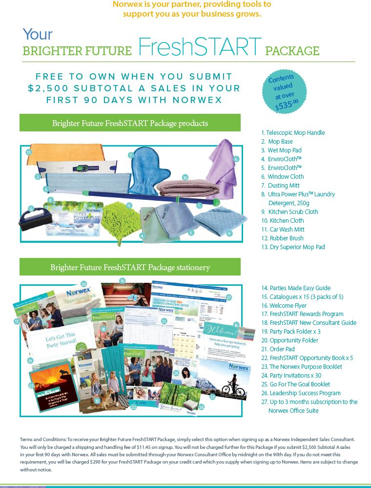 Join Norwex in New Zealand - Risk Free! | Sustainable Suburbia